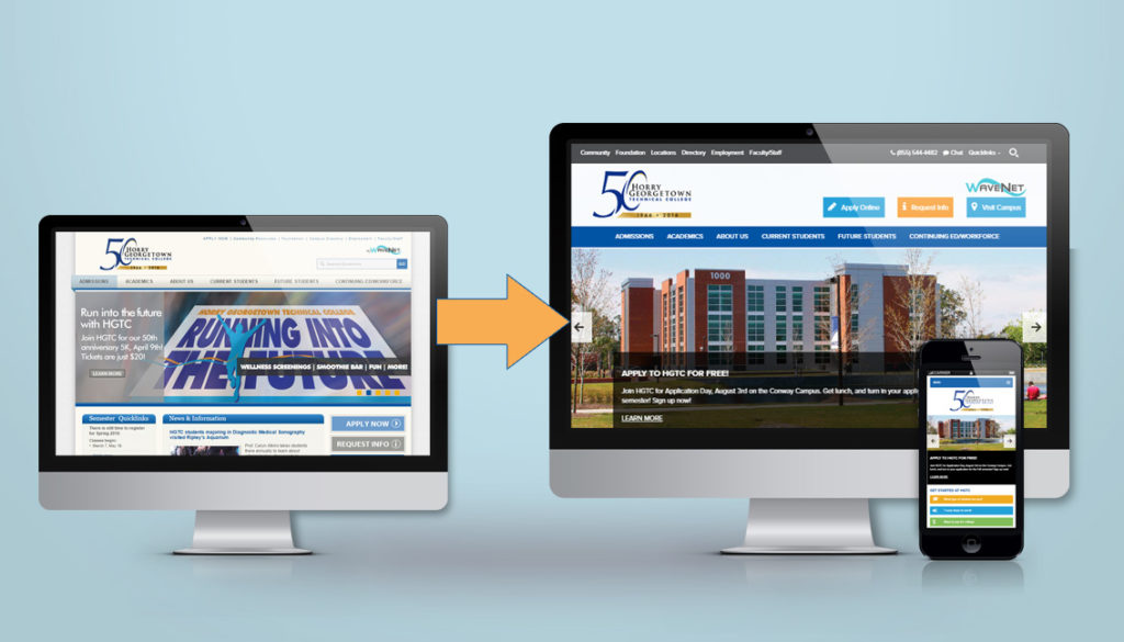 Content Migration Refinement For Horry Georgetown Technical College
